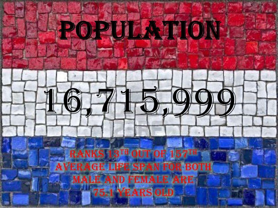 Population 16,715,999