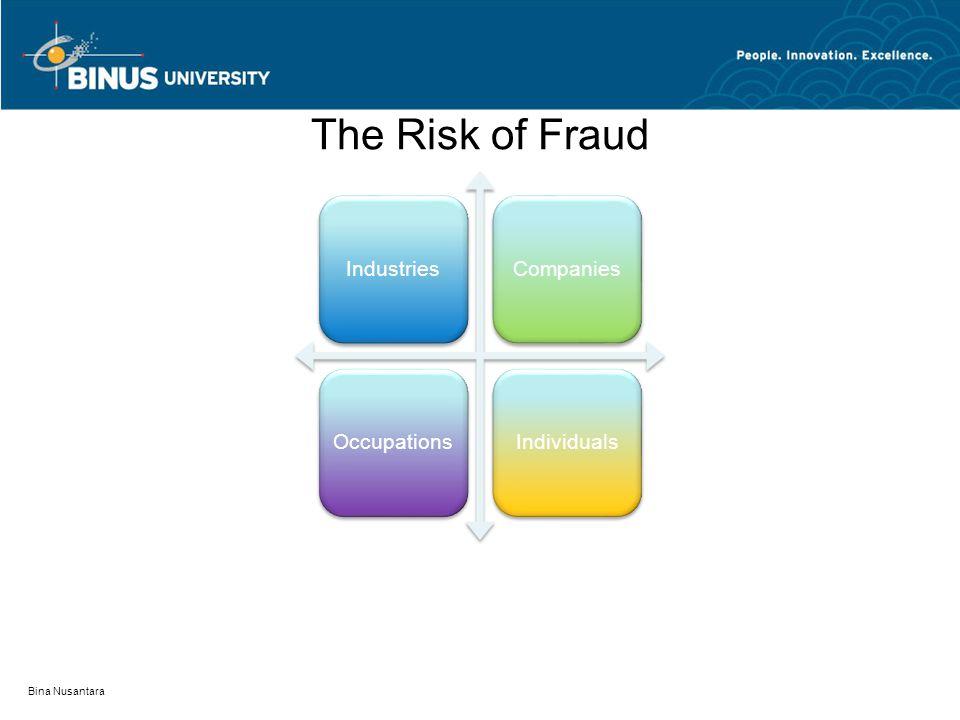 The Risk of Fraud IndustriesCompaniesOccupationsIndividuals Bina Nusantara