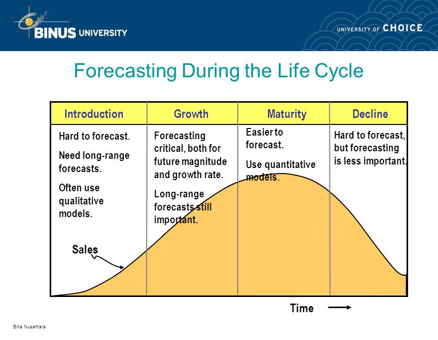 Bina Nusantara Forecasting During the Life Cycle Hard to forecast.