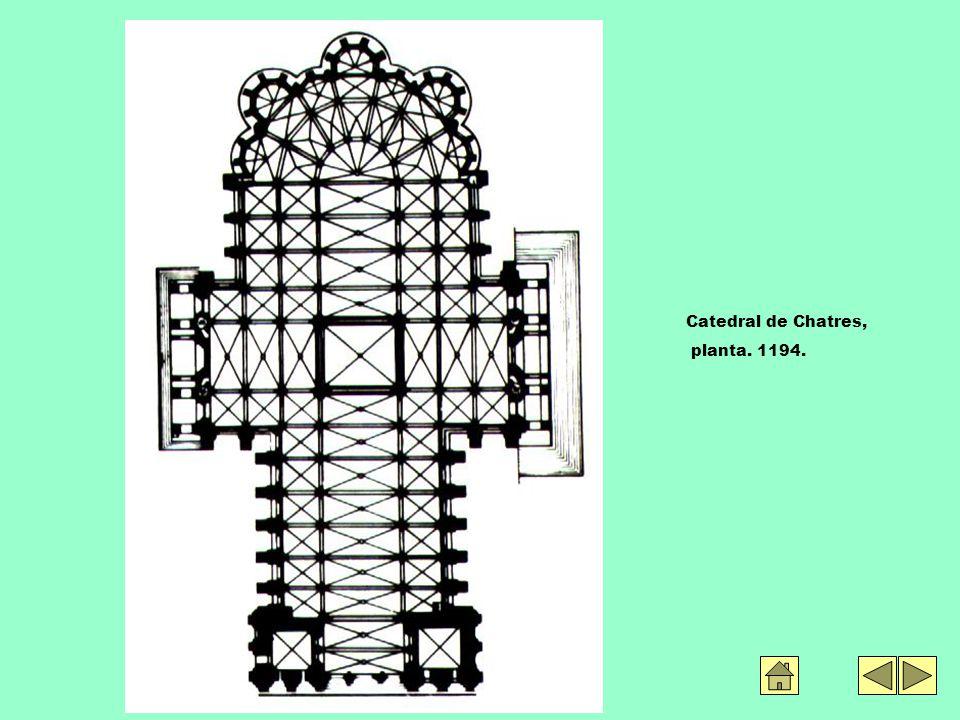Catedral de Chatres, planta. 1194.