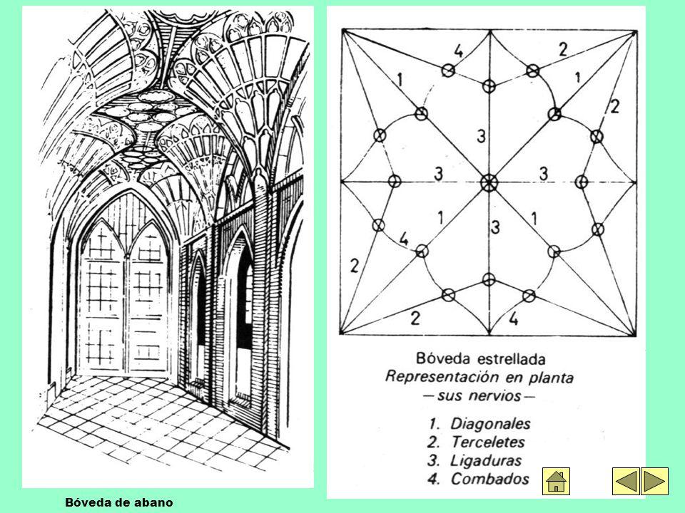 Bóveda de abano