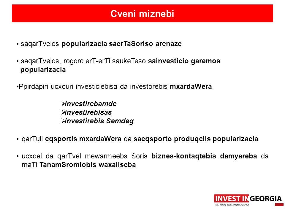 saqarTvelos popularizacia saerTaSoriso arenaze saqarTvelos, rogorc erT-erTi saukeTeso sainvesticio garemos popularizacia Ppirdapiri ucxouri investicie