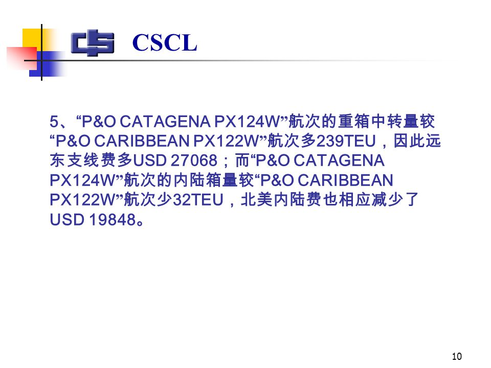 10 CSCL 5 、 P&O CATAGENA PX124W 航次的重箱中转量较 P&O CARIBBEAN PX122W 航次多 239TEU ,因此远 东支线费多 USD 27068 ;而 P&O CATAGENA PX124W 航次的内陆箱量较 P&O CARIBBEAN PX122W 航次少 32TEU ,北美内陆费也相应减少了 USD 19848 。
