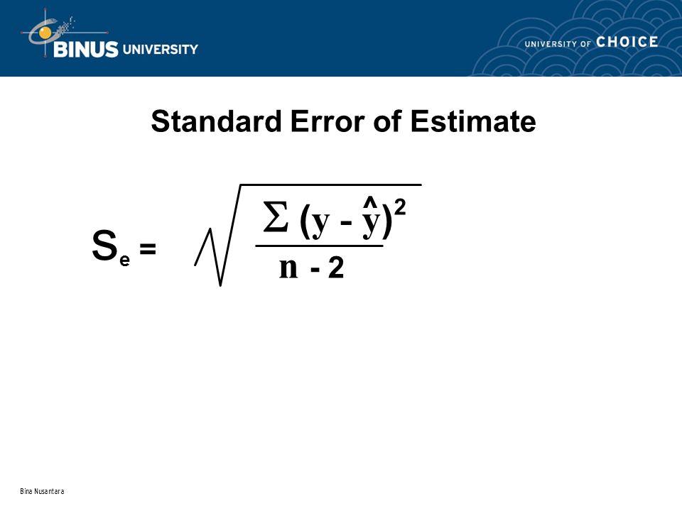 Bina Nusantara Standard Error of Estimate s e =  ( y - y ) 2 n - 2 ^