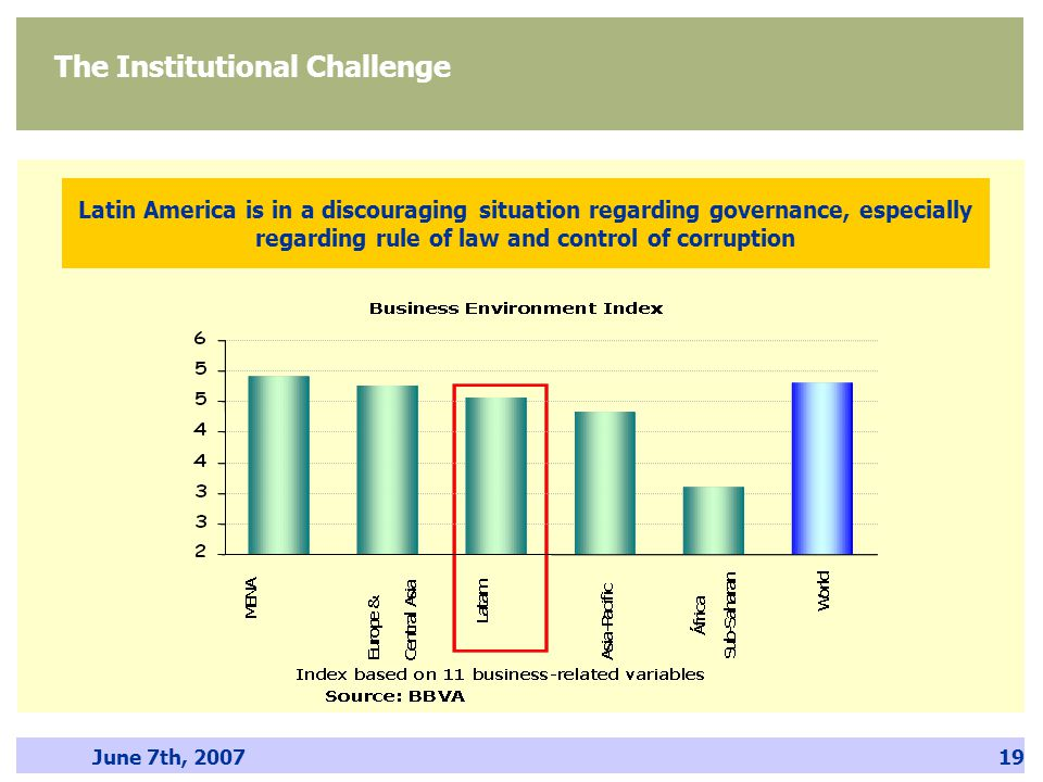 June 7th, 200719 The Institutional Challenge Latin America is in a discouraging situation regarding governance, especially regarding rule of law and c