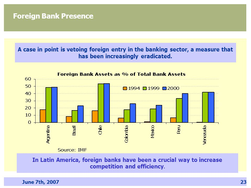 June 7th, 200723 A case in point is vetoing foreign entry in the banking sector, a measure that has been increasingly eradicated. In Latin America, fo