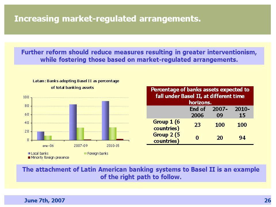 June 7th, 200726 Increasing market-regulated arrangements. Further reform should reduce measures resulting in greater interventionism, while fostering