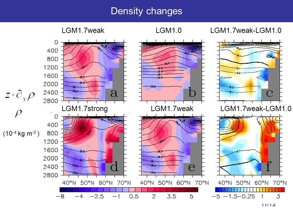 11/13 LGM1.7weak LGM1.0 LGM1.7weak-LGM1.0 LGM1.7strong LGM1.7weak LGM1.7weak-LGM1.0 Density changes (10 -4 kg m -3 )