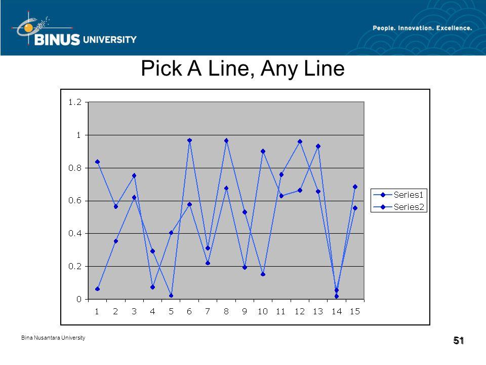 Bina Nusantara University 51 Pick A Line, Any Line