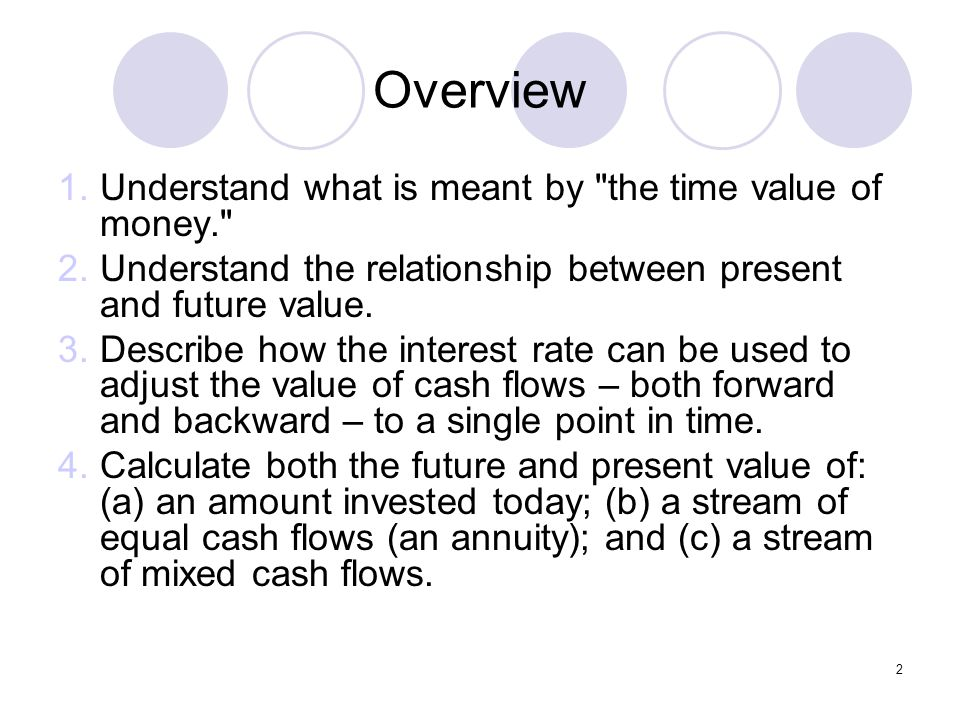 Overview 1.Understand what is meant by the time value of money. 2.Understand the relationship between present and future value.
