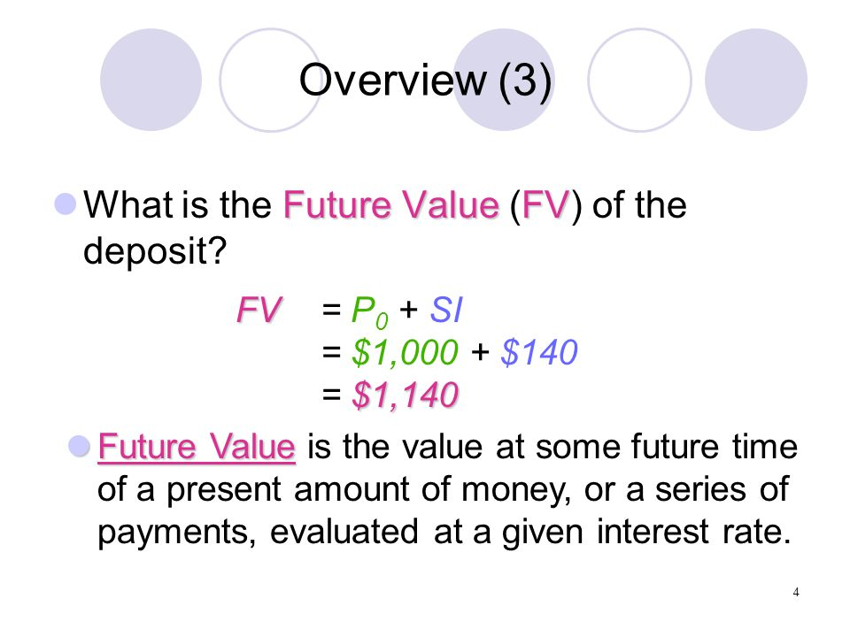 Overview (3) 4 Future Value FV What is the Future Value (FV) of the deposit.