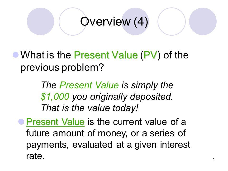 Overview (5) 6 Press: 2 nd CLR TVM 5 N 10 I/Y -10000 PV 0 PMT CPT FV Entering the FV Problem