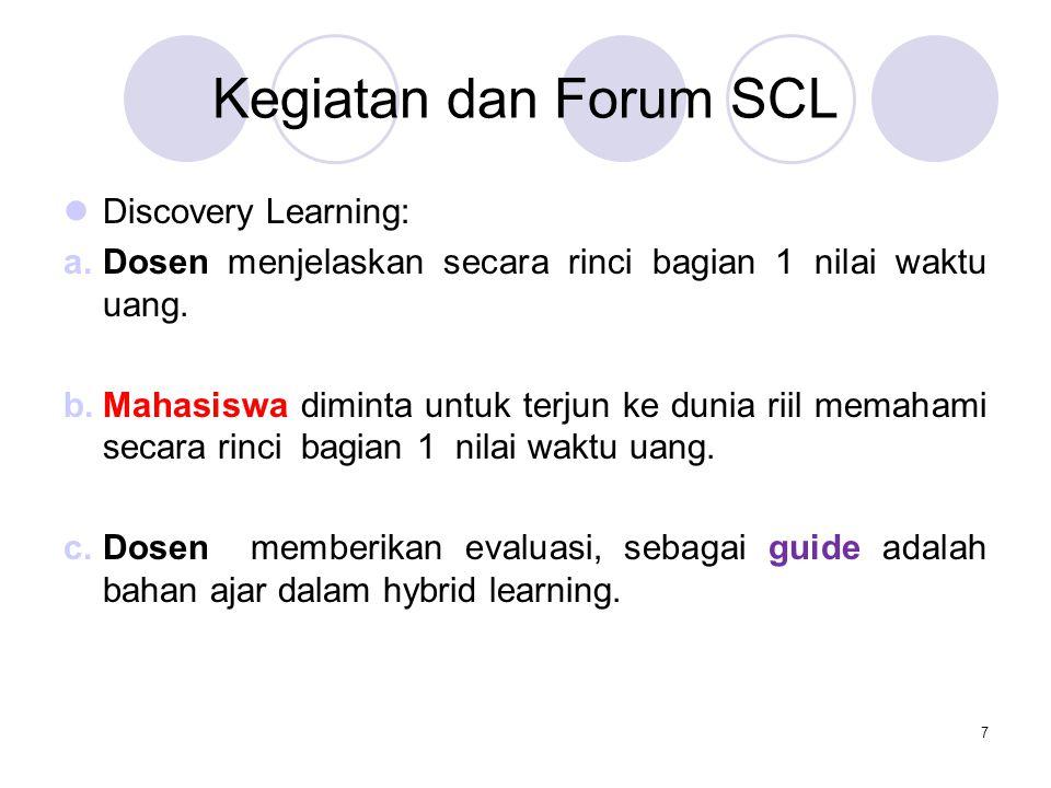 Kegiatan dan Forum SCL Discovery Learning: a.Dosen menjelaskan secara rinci bagian 1 nilai waktu uang.
