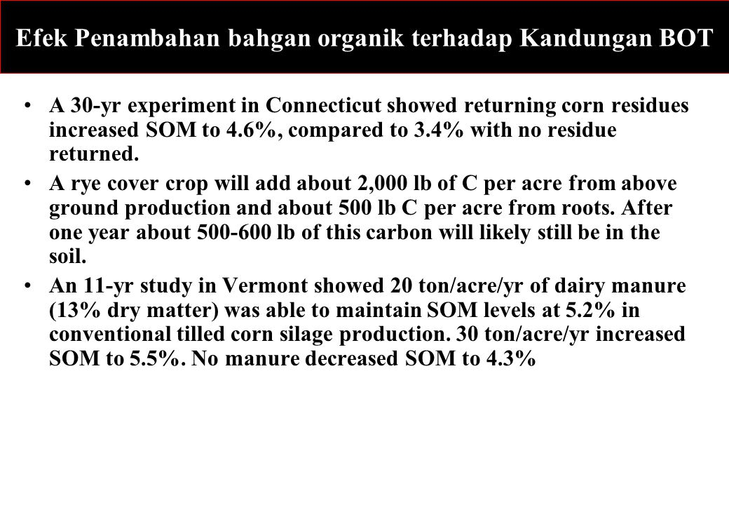 Efek Penambahan bahgan organik terhadap Kandungan BOT A 30-yr experiment in Connecticut showed returning corn residues increased SOM to 4.6%, compared to 3.4% with no residue returned.