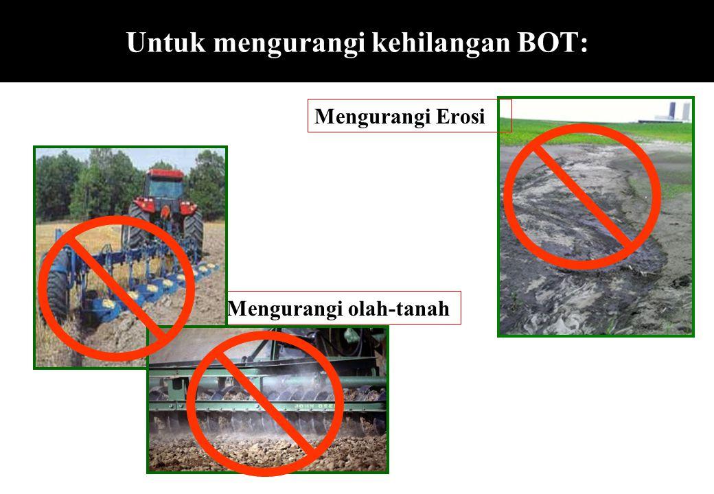 Untuk mengurangi kehilangan BOT: Mengurangi Erosi Mengurangi olah-tanah