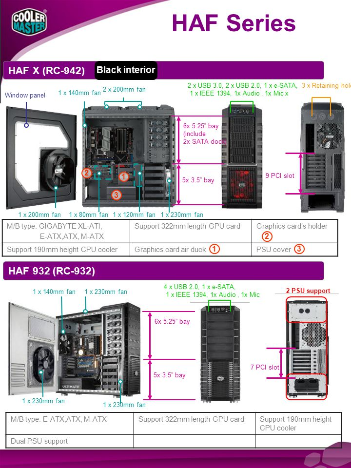 HAF Series 2 x USB 3.0, 2 x USB 2.0, 1 x e-SATA, 1 x IEEE 1394, 1x Audio, 1x Mic x 9 PCI slot 1 x 230mm fan 1 x 140mm fan 1 x 200mm fan 6x 5.25 bay (include 2x SATA dock) 5x 3.5 bay 1 x 80mm fan1 x 120mm fan 1 2 3 HAF X (RC-942) HAF 932 (RC-932) M/B type: GIGABYTE XL-ATI, E-ATX,ATX, M-ATX Support 322mm length GPU cardGraphics card's holder Support 190mm height CPU coolerGraphics card air duckPSU cover 1 2 3 1 x 230mm fan 1 x 140mm fan1 x 230mm fan 2 x 200mm fan 1 x 230mm fan 6x 5.25 bay 5x 3.5 bay 4 x USB 2.0, 1 x e-SATA, 1 x IEEE 1394, 1x Audio, 1x Mic 7 PCI slot 3 x Retaining holes 2 PSU support M/B type: E-ATX,ATX, M-ATXSupport 322mm length GPU cardSupport 190mm height CPU cooler Dual PSU support Black interior Window panel