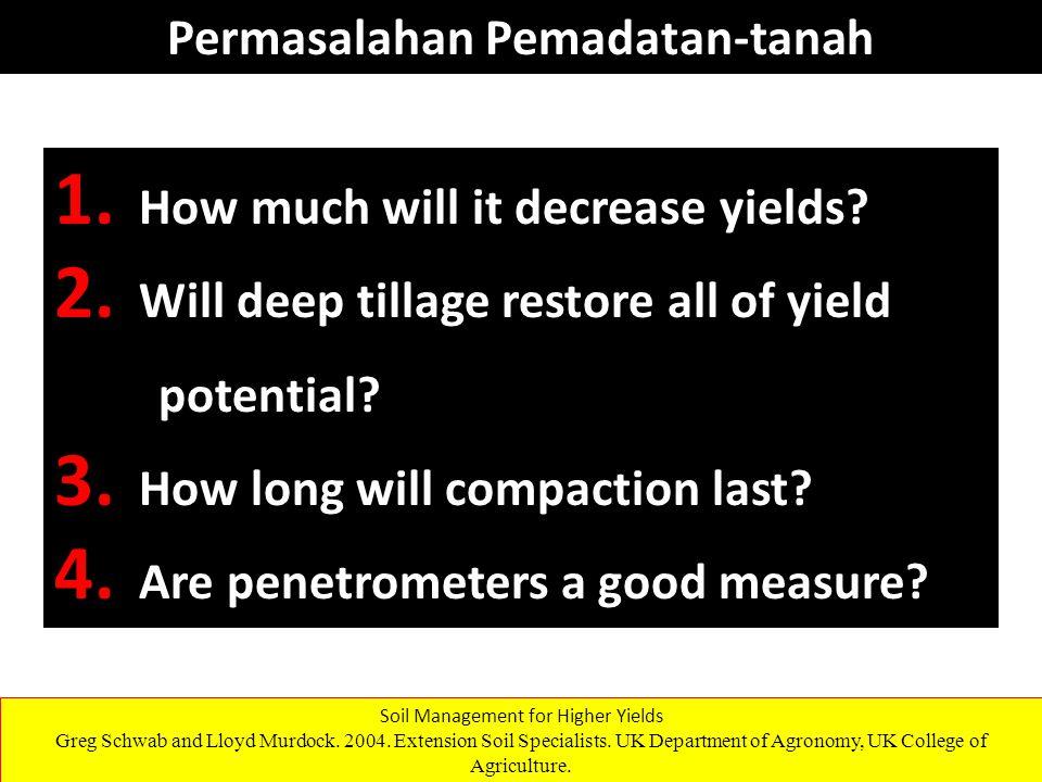 Permasalahan Pemadatan-tanah 1. How much will it decrease yields.