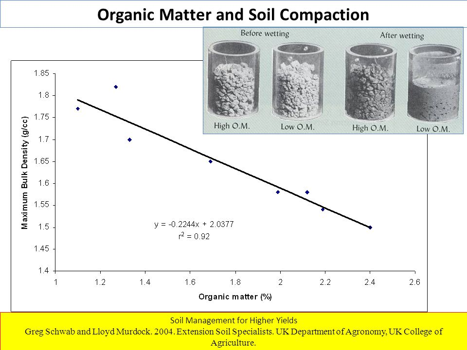 Organic Matter and Soil Compaction Soil Management for Higher Yields Greg Schwab and Lloyd Murdock.