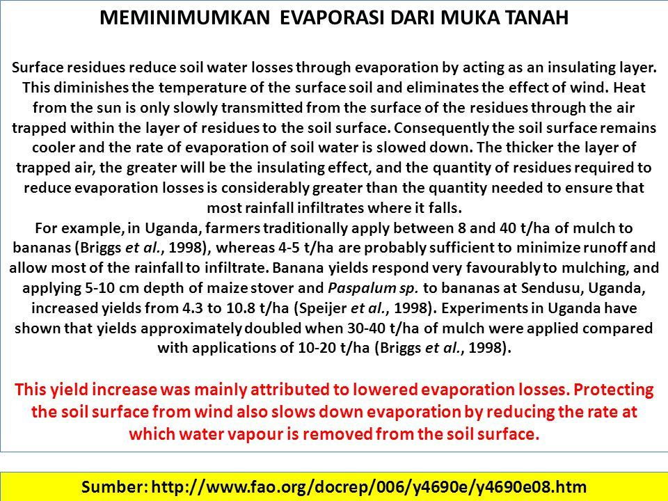 Sumber: http://www.fao.org/docrep/006/y4690e/y4690e08.htm MEMINIMUMKAN EVAPORASI DARI MUKA TANAH Surface residues reduce soil water losses through evaporation by acting as an insulating layer.
