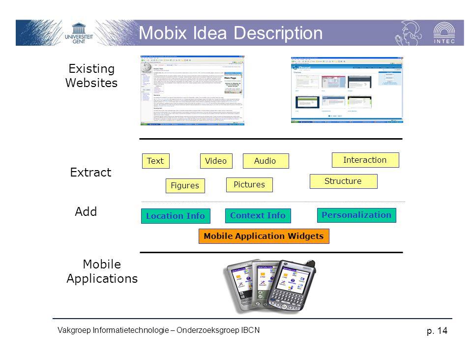 Vakgroep Informatietechnologie – Onderzoeksgroep IBCN p. 14 Mobix Idea Description Text Video Audio Pictures Interaction Figures Structure Location In