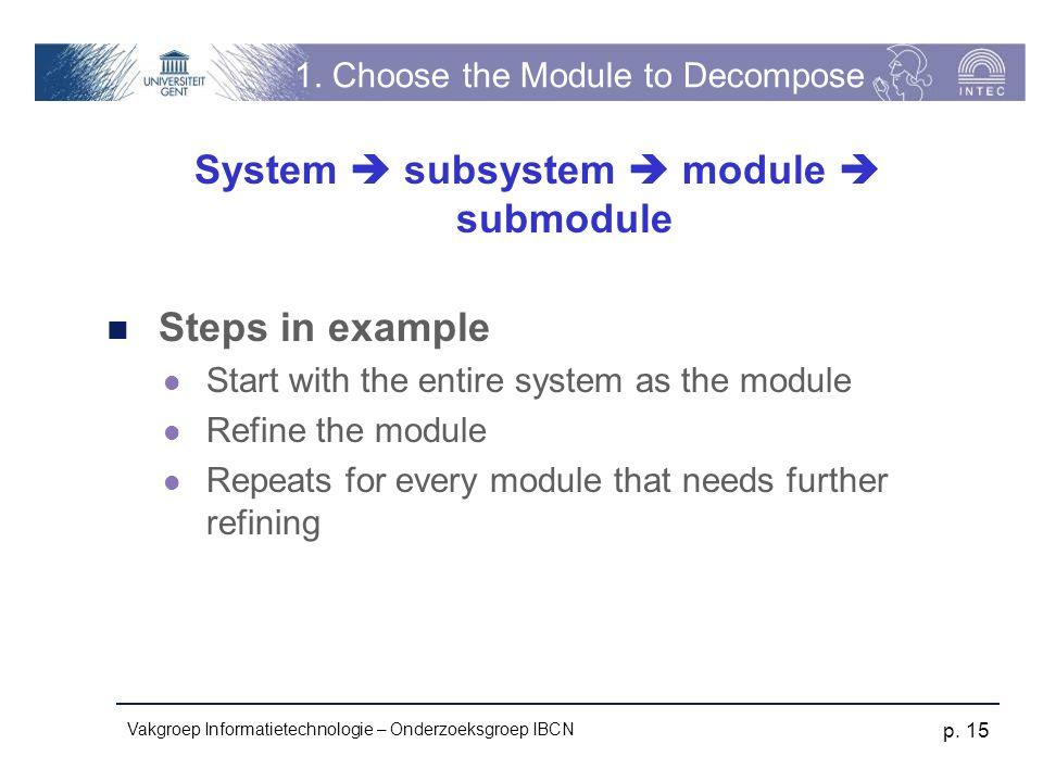 Vakgroep Informatietechnologie – Onderzoeksgroep IBCN p. 15 1. Choose the Module to Decompose System  subsystem  module  submodule Steps in example
