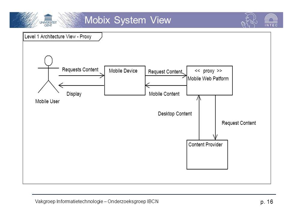Vakgroep Informatietechnologie – Onderzoeksgroep IBCN p. 16 Mobix System View
