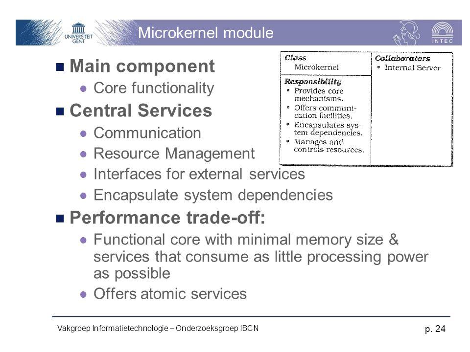 Vakgroep Informatietechnologie – Onderzoeksgroep IBCN p. 24 Microkernel module Main component Core functionality Central Services Communication Resour