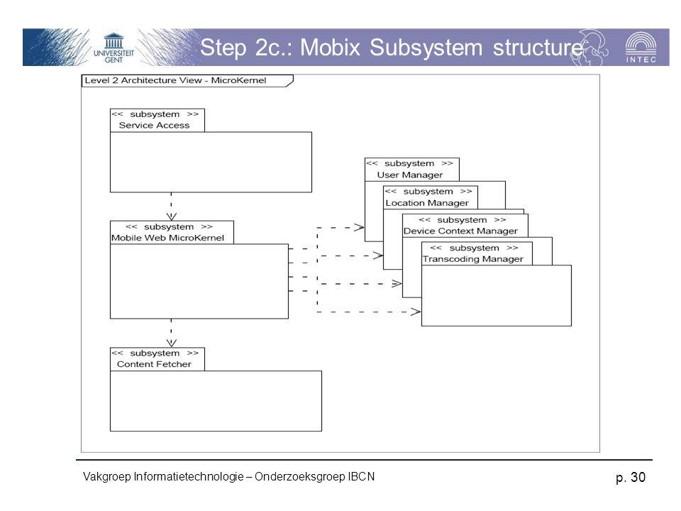 Vakgroep Informatietechnologie – Onderzoeksgroep IBCN p. 30 Step 2c.: Mobix Subsystem structure