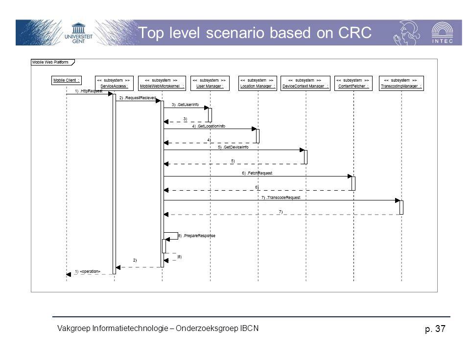 Vakgroep Informatietechnologie – Onderzoeksgroep IBCN p. 37 Top level scenario based on CRC