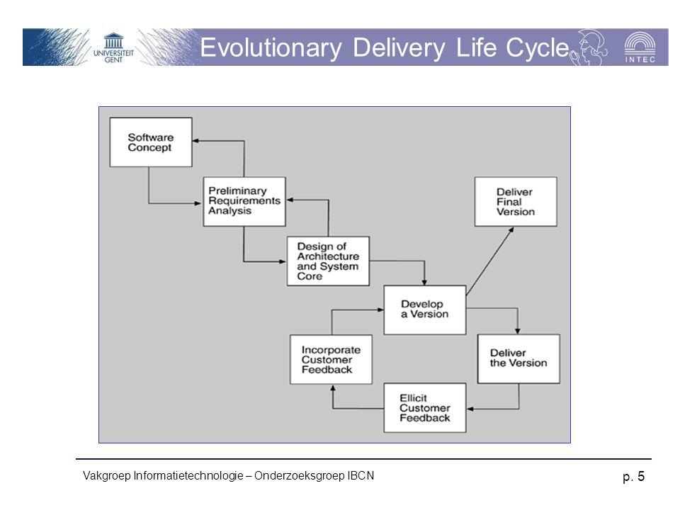 Vakgroep Informatietechnologie – Onderzoeksgroep IBCN p. 5 Evolutionary Delivery Life Cycle