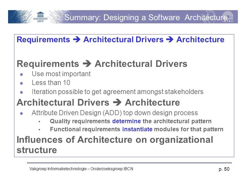 Vakgroep Informatietechnologie – Onderzoeksgroep IBCN p. 50 Summary: Designing a Software Architecture Requirements  Architectural Drivers  Architec