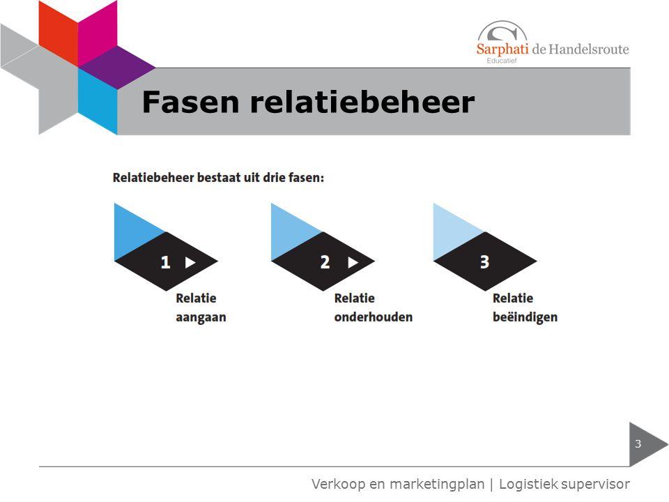 Fasen relatiebeheer 3 Verkoop en marketingplan | Logistiek supervisor
