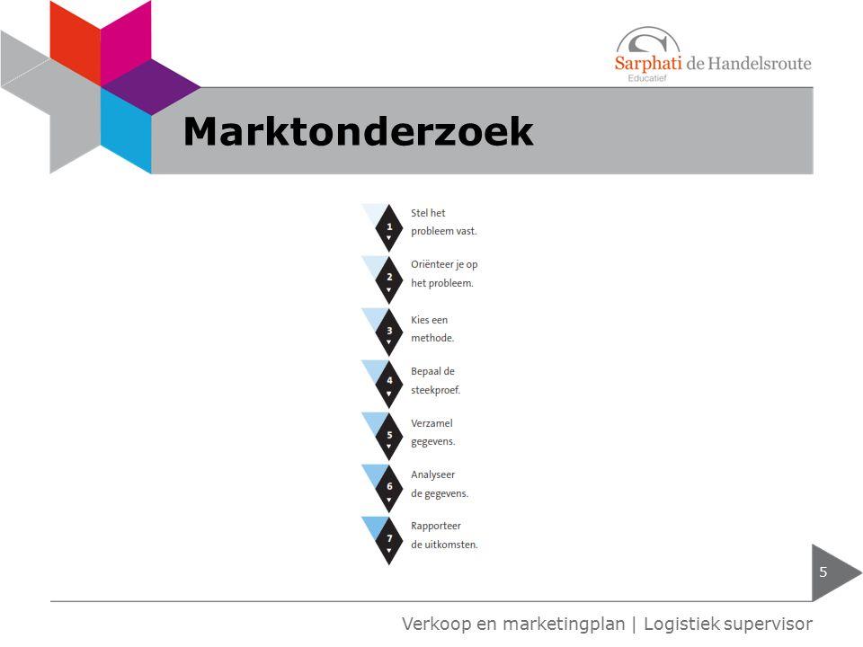 Marktonderzoek 5 Verkoop en marketingplan | Logistiek supervisor