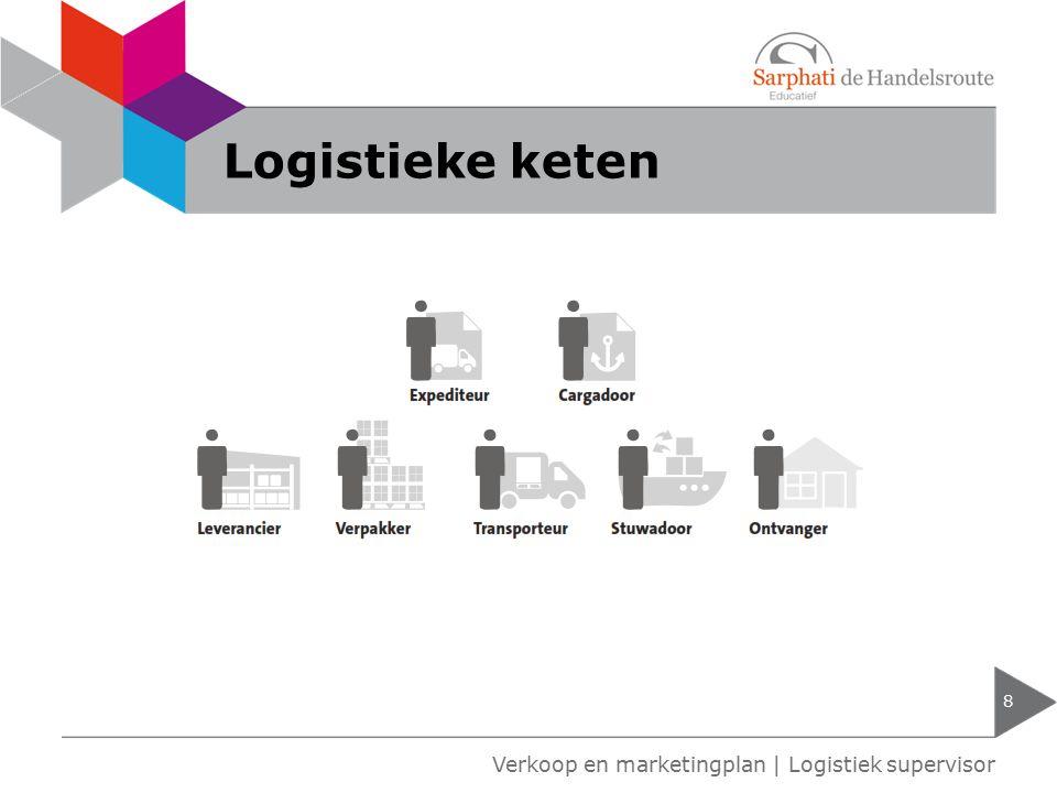 Logistieke keten 8 Verkoop en marketingplan | Logistiek supervisor