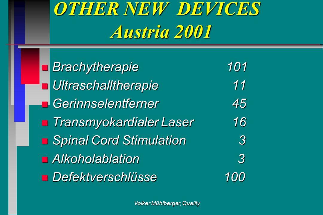 Volker Mühlberger, Quality OTHER NEW DEVICES Austria 2001 n Brachytherapie 101 n Ultraschalltherapie 11 n Gerinnselentferner 45 n Transmyokardialer Laser 16 n Spinal Cord Stimulation 3 n Alkoholablation 3 n Defektverschlüsse 100