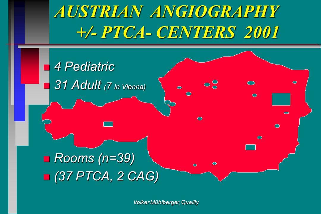 Volker Mühlberger, Quality AUSTRIAN ANGIOGRAPHY +/- PTCA- CENTERS 2001 AUSTRIAN ANGIOGRAPHY +/- PTCA- CENTERS 2001 n 4 Pediatric n 31 Adult ( 7 in Vienna) n Rooms (n=39) n (37 PTCA, 2 CAG)