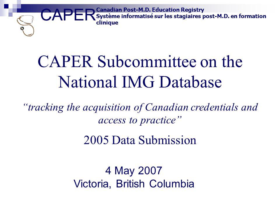 CAPER Canadian Post-M.D. Education Registry Système informatisé sur les stagiaires post-M.D. en formation clinique CAPER Subcommittee on the National