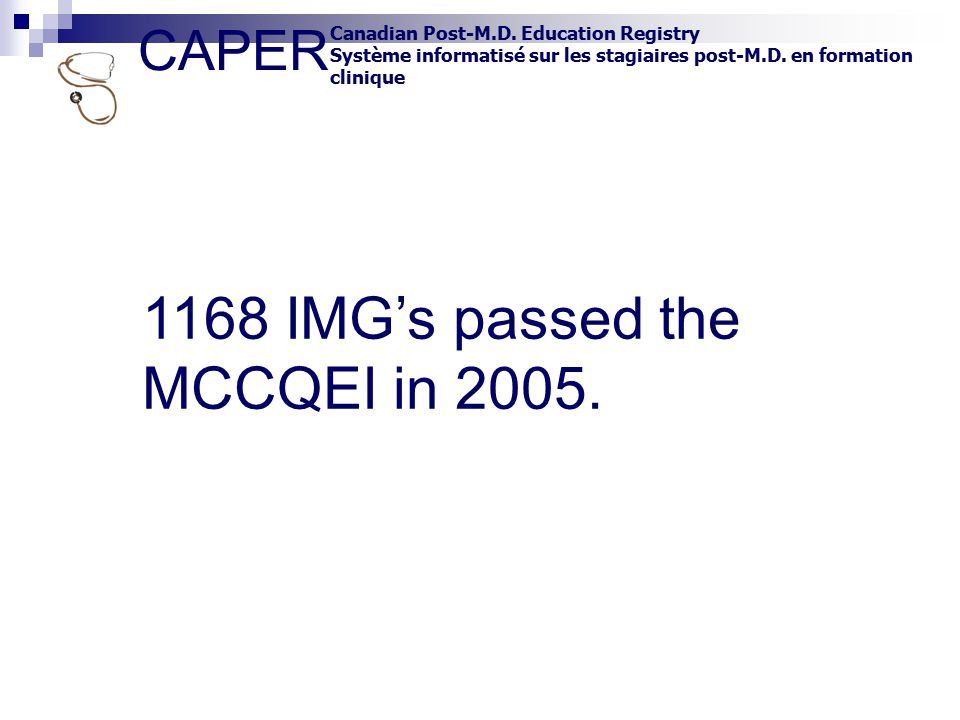 CAPER Canadian Post-M.D. Education Registry Système informatisé sur les stagiaires post-M.D. en formation clinique 1168 IMG's passed the MCCQEI in 200
