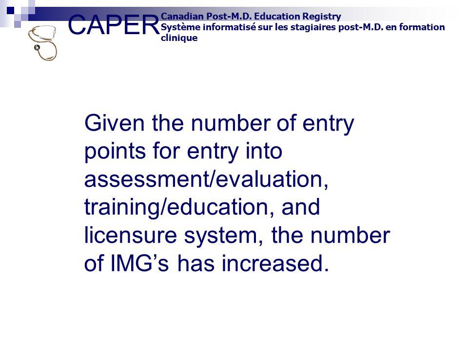CAPER Canadian Post-M.D. Education Registry Système informatisé sur les stagiaires post-M.D. en formation clinique Given the number of entry points fo