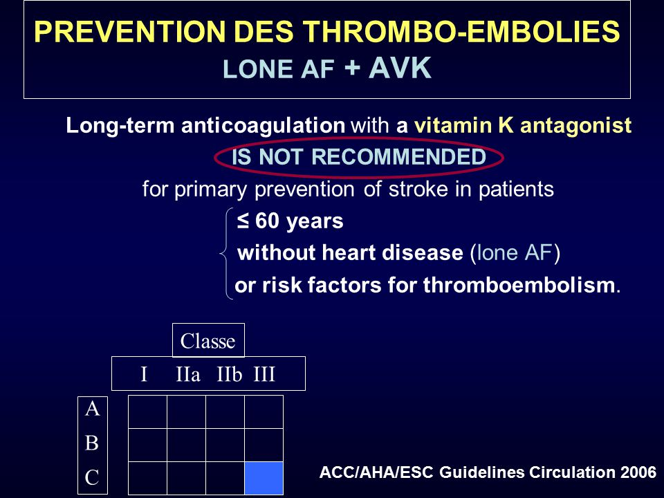 Long-term anticoagulation with a vitamin K antagonist IS NOT RECOMMENDED for primary prevention of stroke in patients ≤ 60 years without heart disease (lone AF) or risk factors for thromboembolism.