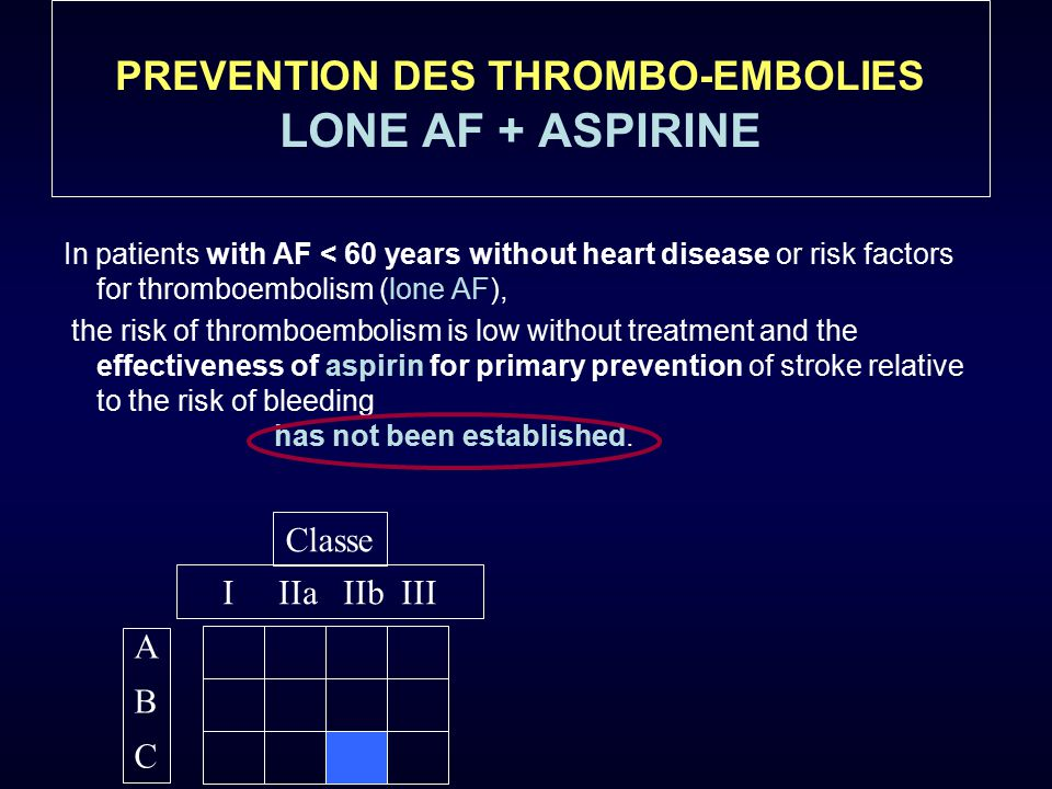 In patients with AF < 60 years without heart disease or risk factors for thromboembolism (lone AF), the risk of thromboembolism is low without treatment and the effectiveness of aspirin for primary prevention of stroke relative to the risk of bleeding has not been established.
