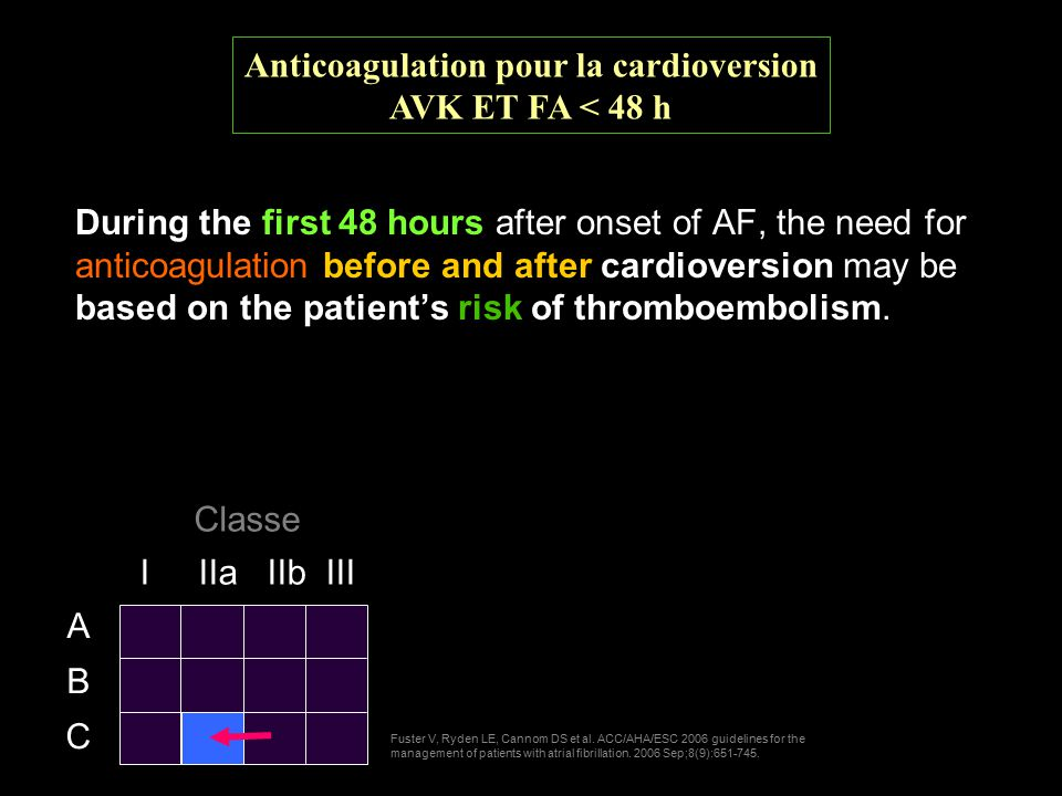 During the first 48 hours after onset of AF, the need for anticoagulation before and after cardioversion may be based on the patient's risk of thromboembolism.