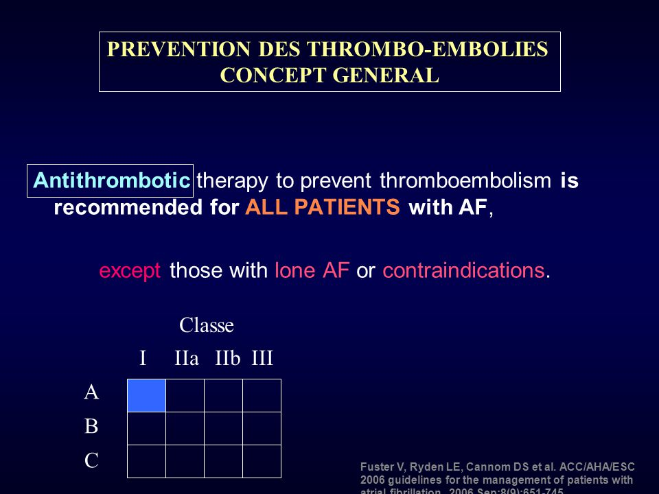 THROMBOEMBOLISM RISK FACTORS Major Risk Factors: - Valvular heart disease - Prosthetic heart valve - Prior CVA or TIA Moderate Risk Factors: - Age > 75 - HTN - Diabetes - CHF