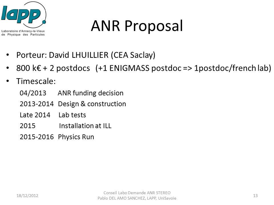 ANR Proposal Porteur: David LHUILLIER (CEA Saclay) 800 k€ + 2 postdocs (+1 ENIGMASS postdoc => 1postdoc/french lab) Timescale: 04/2013 ANR funding dec
