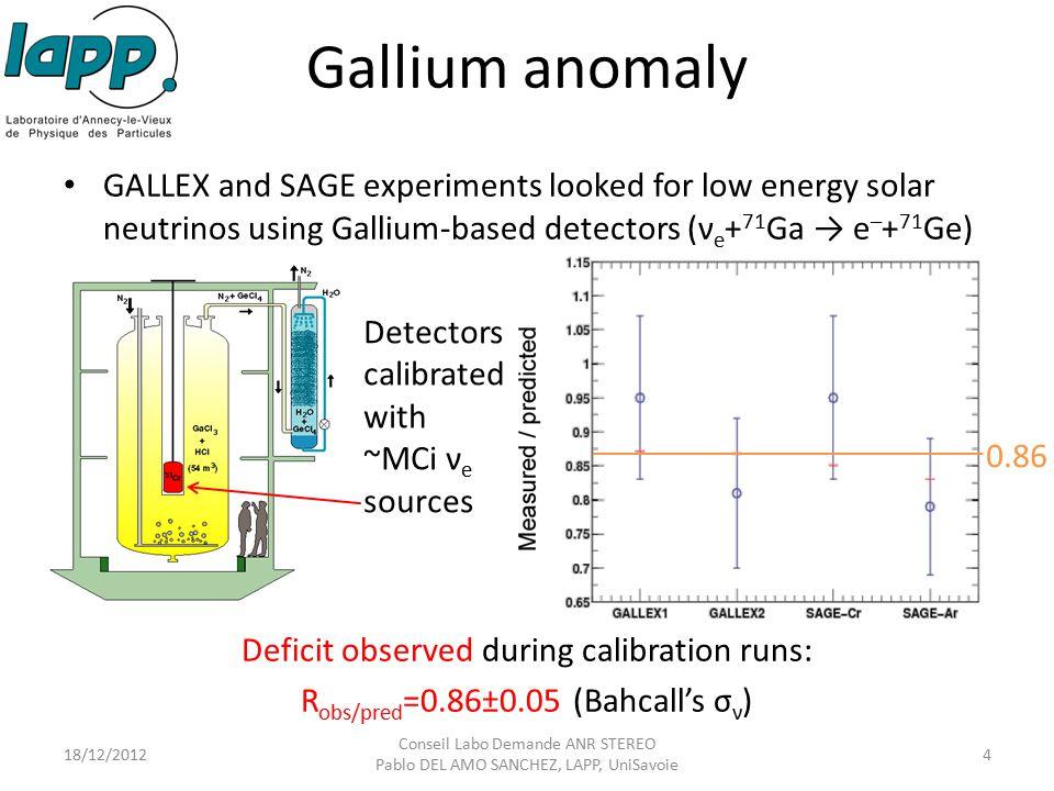 18/12/2012 Conseil Labo Demande ANR STEREO Pablo DEL AMO SANCHEZ, LAPP, UniSavoie 4 Gallium anomaly GALLEX and SAGE experiments looked for low energy