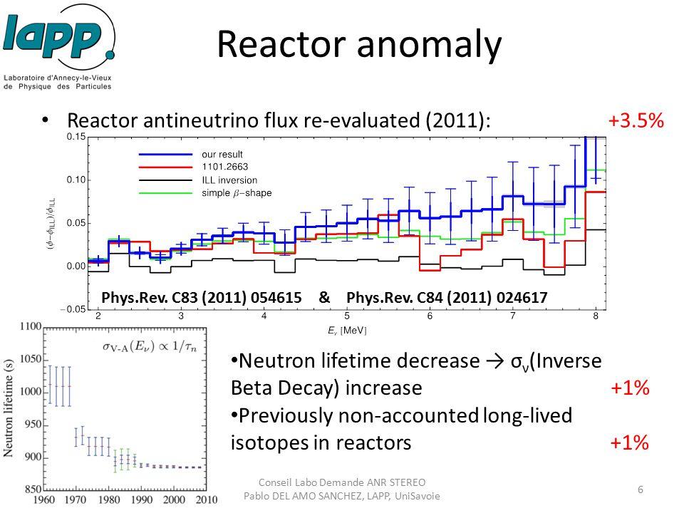 Reactor anomaly Reactor antineutrino flux re-evaluated (2011): +3.5% 18/12/2012 Conseil Labo Demande ANR STEREO Pablo DEL AMO SANCHEZ, LAPP, UniSavoie