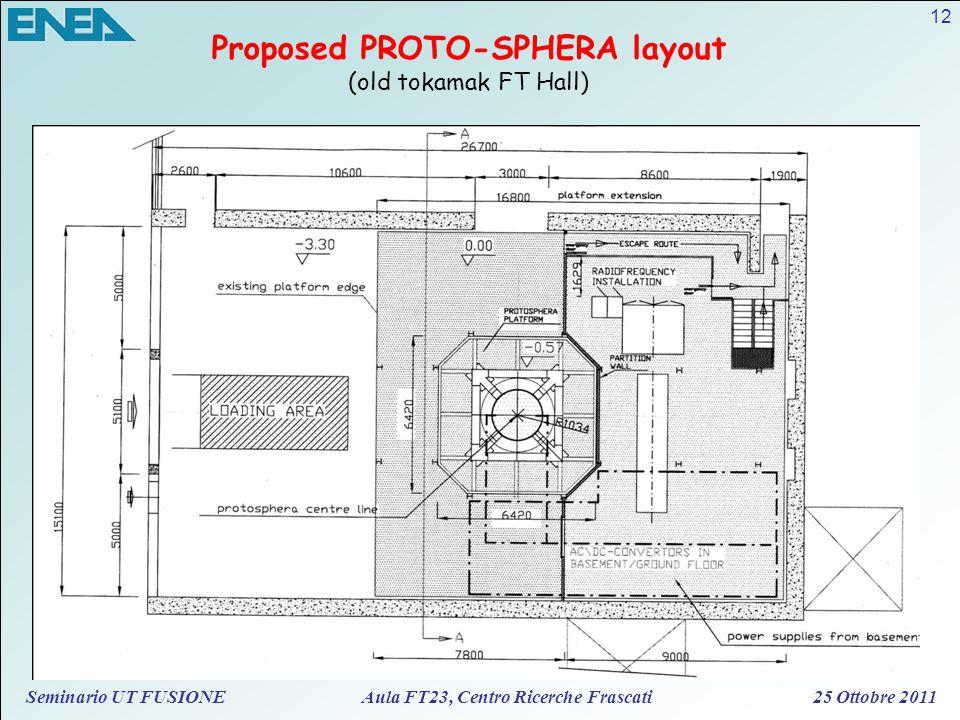 Seminario UT FUSIONE Aula FT23, Centro Ricerche Frascati 25 Ottobre 2011 12 Proposed PROTO-SPHERA layout (old tokamak FT Hall)