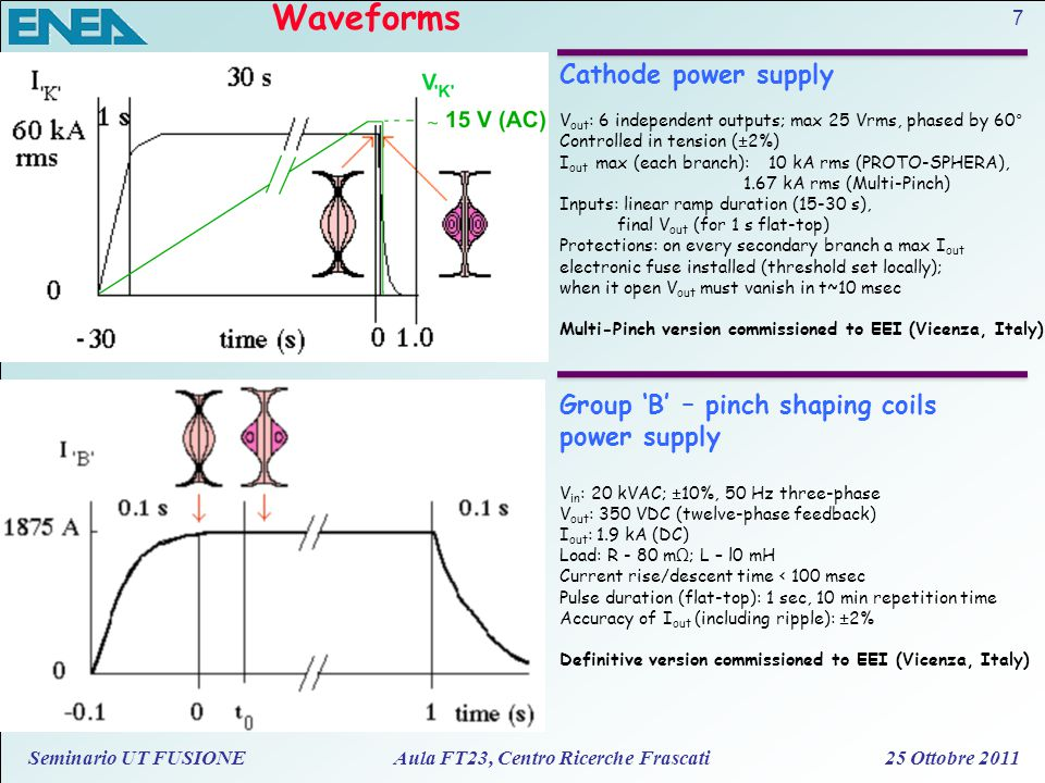 Seminario UT FUSIONE Aula FT23, Centro Ricerche Frascati 25 Ottobre 2011 7 Waveforms Cathode power supply V out : 6 independent outputs; max 25 Vrms, phased by 60° Controlled in tension (±2%) I out max (each branch):10 kA rms (PROTO-SPHERA), 1.67 kA rms (Multi-Pinch) Inputs: linear ramp duration (15-30 s), final V out (for 1 s flat-top) Protections: on every secondary branch a max I out electronic fuse installed (threshold set locally); when it open V out must vanish in t~10 msec Multi-Pinch version commissioned to EEI (Vicenza, Italy) Group 'B' – pinch shaping coils power supply V in : 20 kVAC; ±10%, 50 Hz three-phase V out : 350 VDC (twelve-phase feedback) I out : 1.9 kA (DC) Load: R - 80 m Ω ; L – l0 mH Current rise/descent time < 100 msec Pulse duration (flat-top): 1 sec, 10 min repetition time Accuracy of I out (including ripple): ±2% Definitive version commissioned to EEI (Vicenza, Italy)