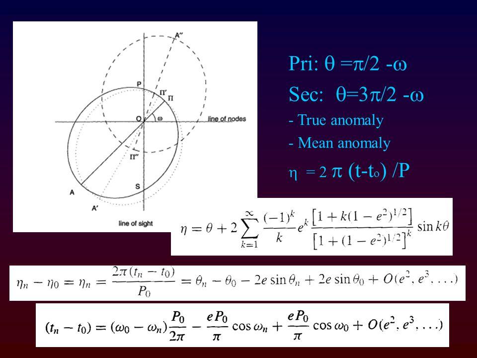 Pri:  =  /2 -  Sec:  =3  /2 -  - True anomaly - Mean anomaly  = 2  (t-t o ) /P