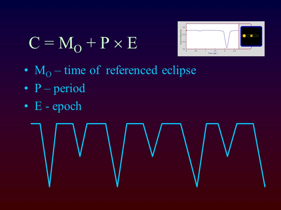 C = M O + P  E M O – time of referenced eclipse P – period E - epoch